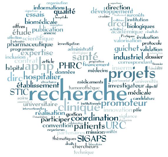 Que deviennent les dons faits à l'association HPN France  – Aplasie Médullaire ?